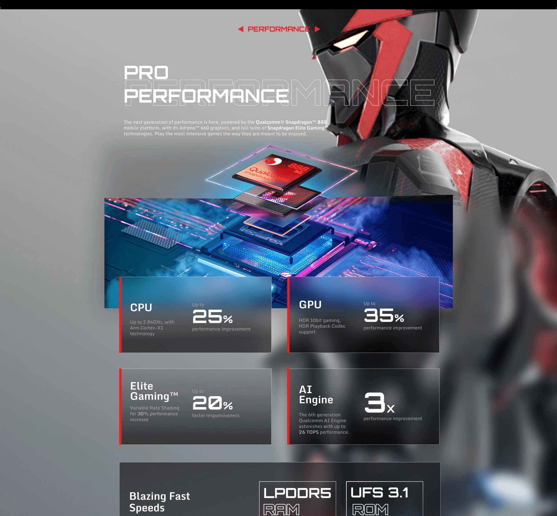 Global Version Nubia RedMagic 6 Pro Gaming Smartphone 16GB RAM 256GB ROM 165Hz AMOLED FHD Snapdragon™ 888 with Dual-mode 5G